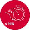 быстрый разогрев (4 мин)